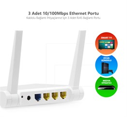 Dark RangeMAX WRT305 802.11n WiFi 300Mbit 2x5dBi Antenli Kablosuz Router / Access Point / Repeater